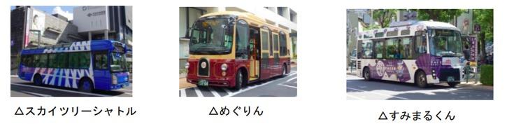 3つの周回バス