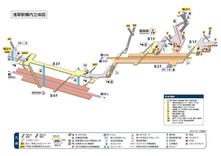 浅草駅マップ